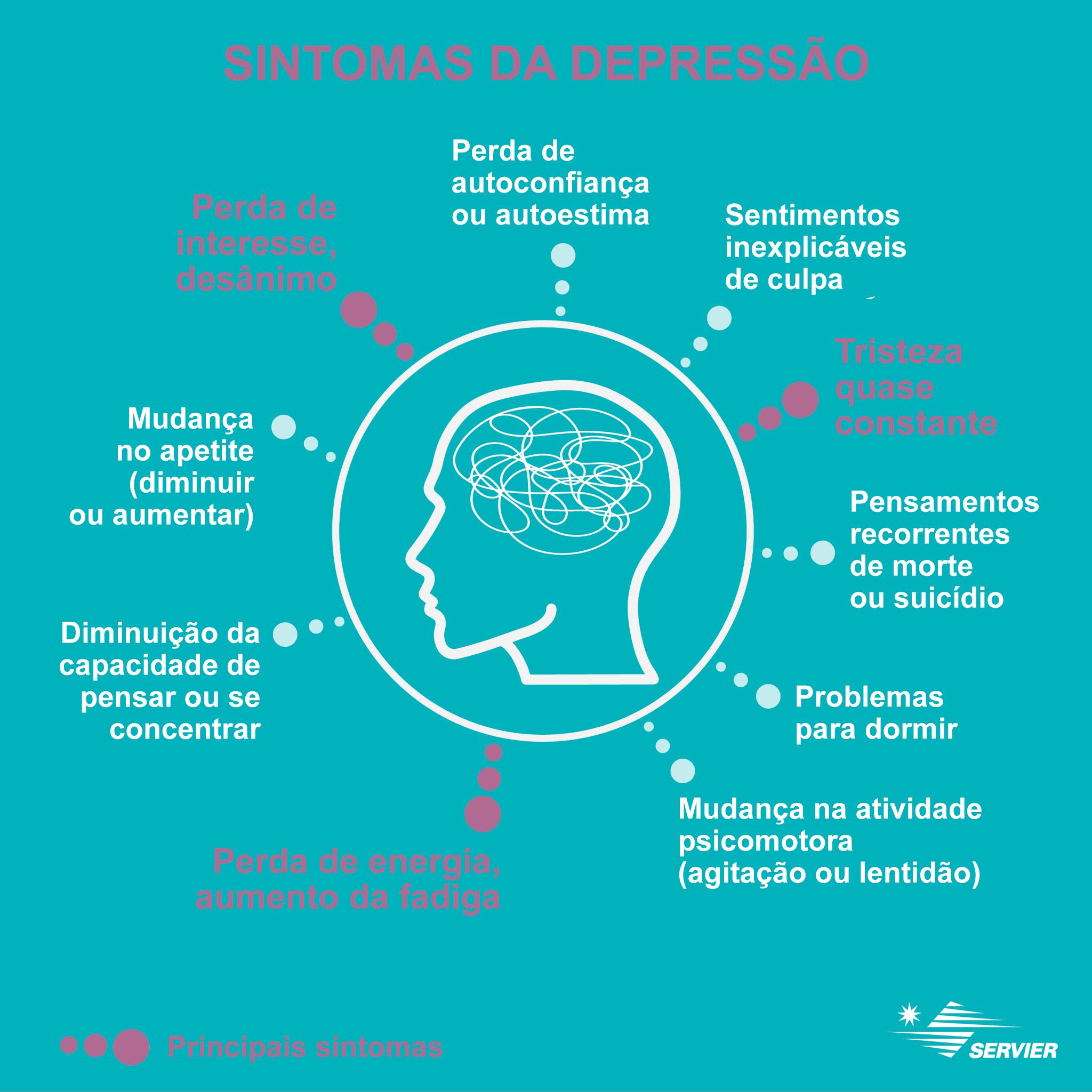 Post depressão